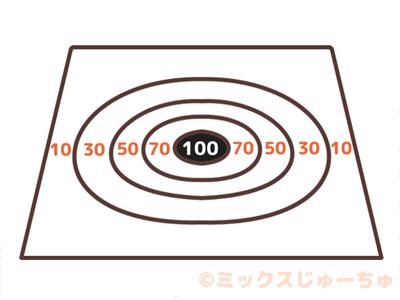 Beanbag Throwing Game-c (3)